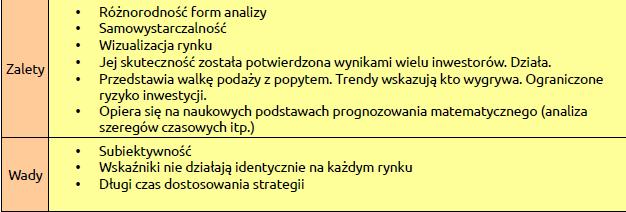 zalety-analizy-technicznej2