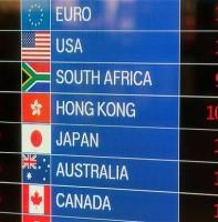 Waluty Online – notowania walut online