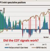 Raport COT – czyli jak pozycjonują się inni uczestnicy rynku FX?